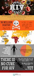 HIV_Virus