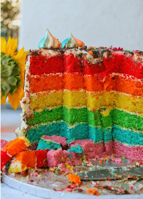 Birthday cake with rainbow layers.