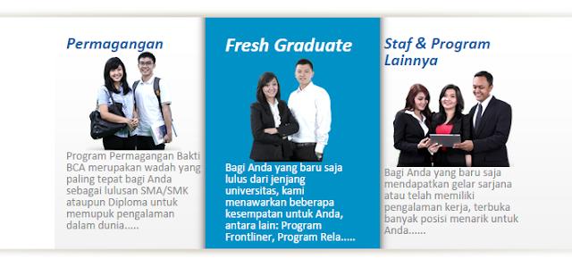 Daftar Lowongan Kerja Bank BCA Surabaya Terbaru 2020