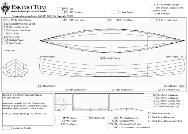Free Canoe Building Plans