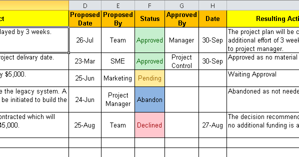 project risk register template excel