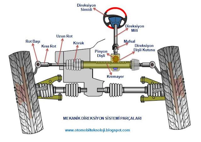 Mekanik Direksiyon Sistemi Parçaları