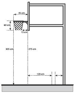 Gambar Ukuran Lapangan Bola Basket Yang Benar Lengkap Aturan