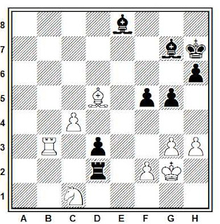 Posición de la partida de ajedrez Anastasian - Akopian (Erevan, 1989)