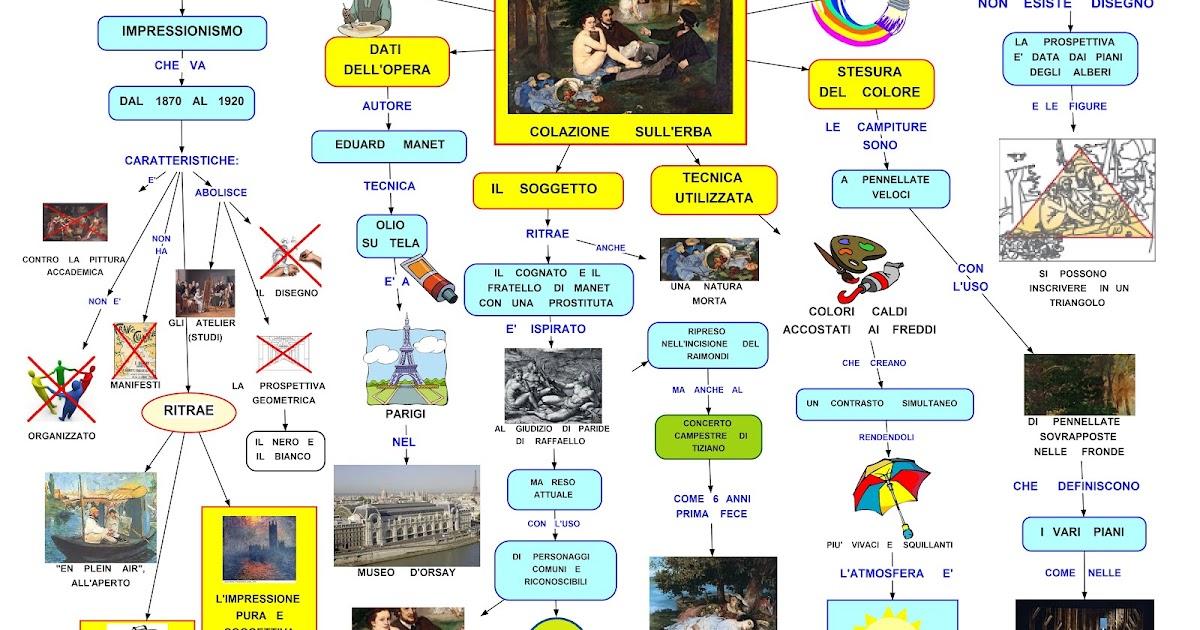 Mappa concettuale Manet  Colazione sullerba  Scuolissimacom