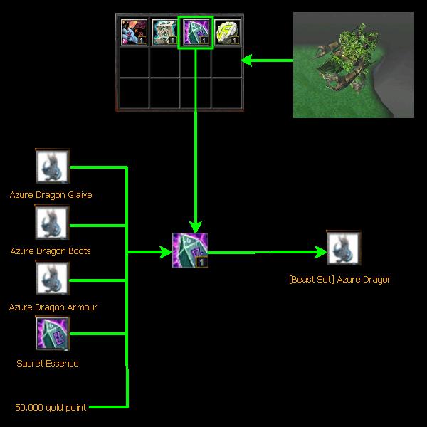 membentuk item beast set azure dragon pada naruto castle defense
