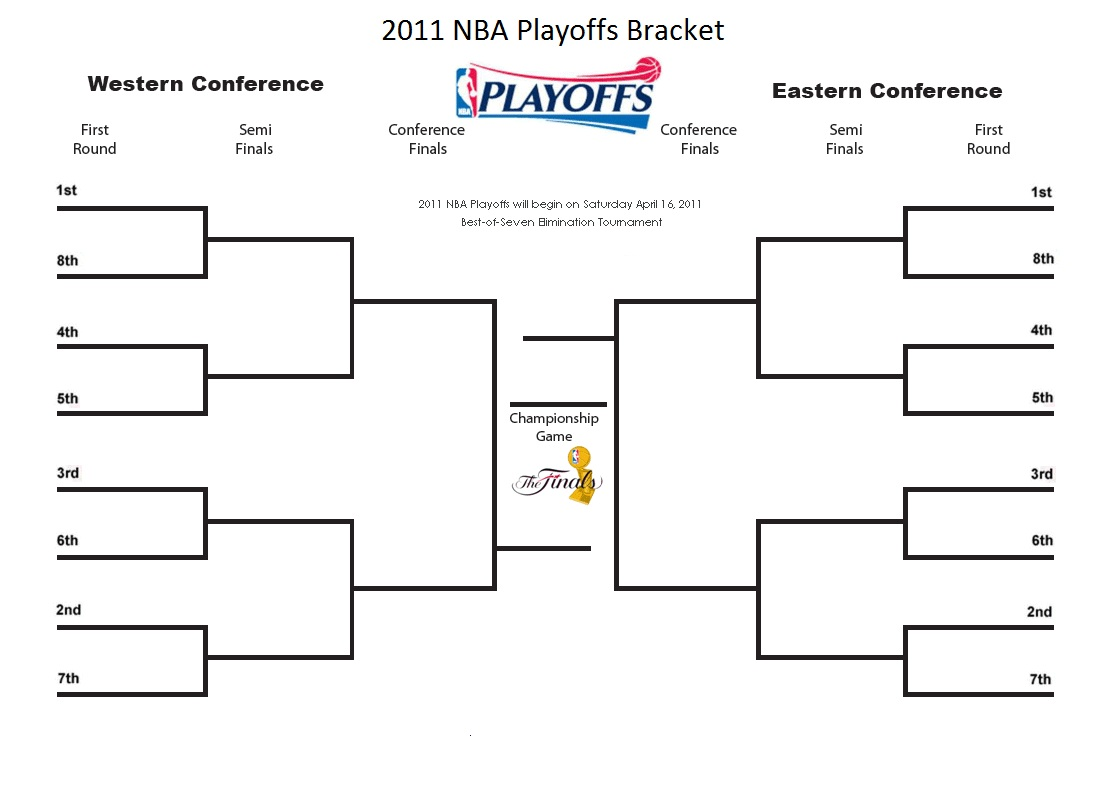 last year's nba playoff bracket - HD 1114×787