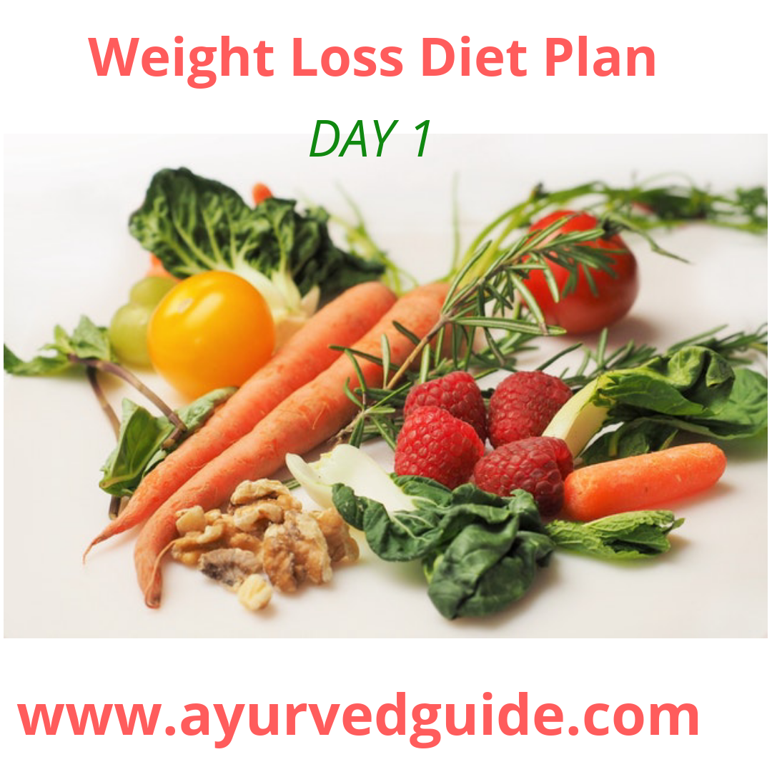 Diet plan for weight loss fast Indian food vegetarian for female