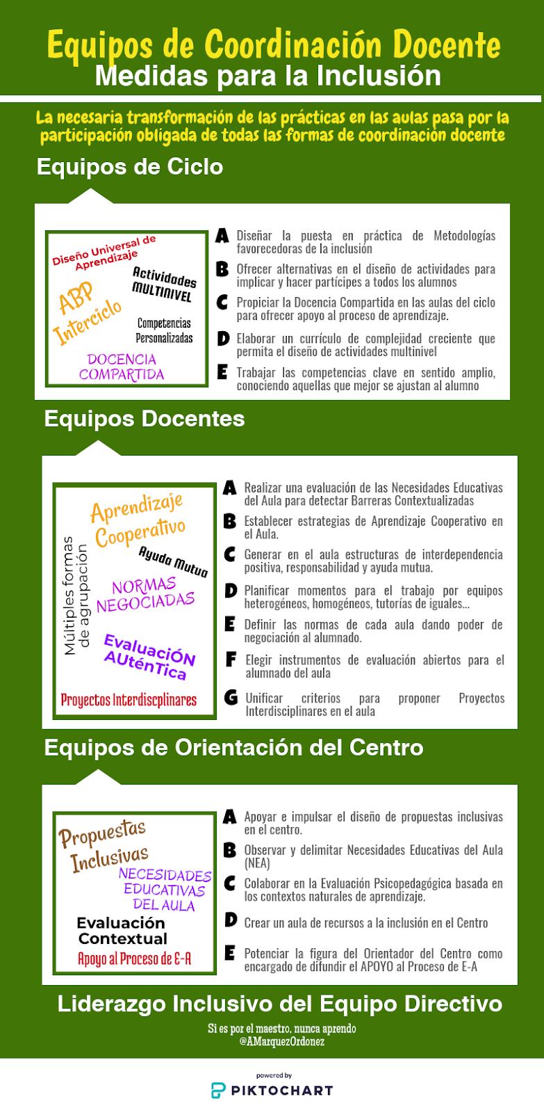 Hermosa Mejor Currículum Para El Trabajo Docente Cresta - Ejemplo De ...