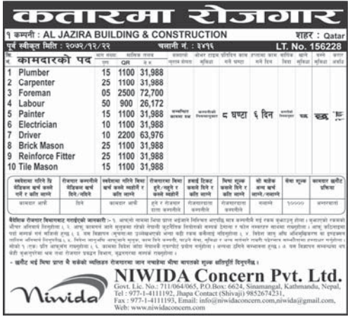Jobs For Nepali In Qatar, Salary Rs.72,700/