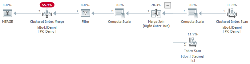 MERGE execution plan with hole-filling