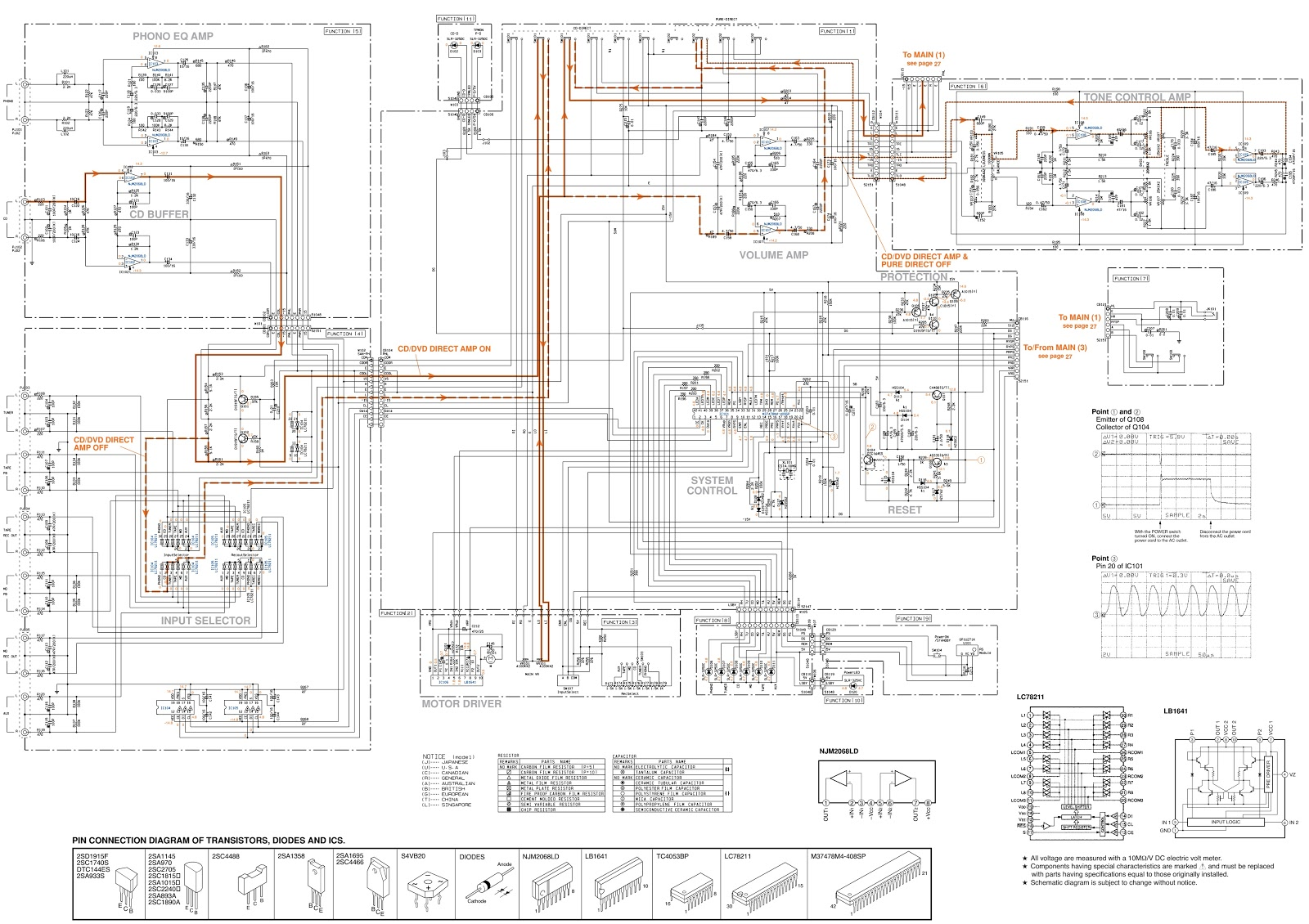 Yamaha Ax496 Stereo Amplifier Circuit Diagram Adjustments Model A Wiring Amp Parts List For Schematic Click On The Pictures To Zoom In