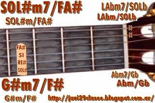 acorde guitarra chord (SOL#m con bajo en FA#) o (LAbm bajo en SOLb)