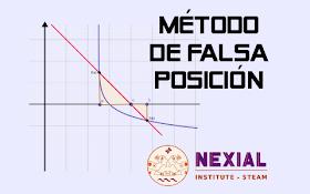 Métodos numéricos con python: Método de falsa posición