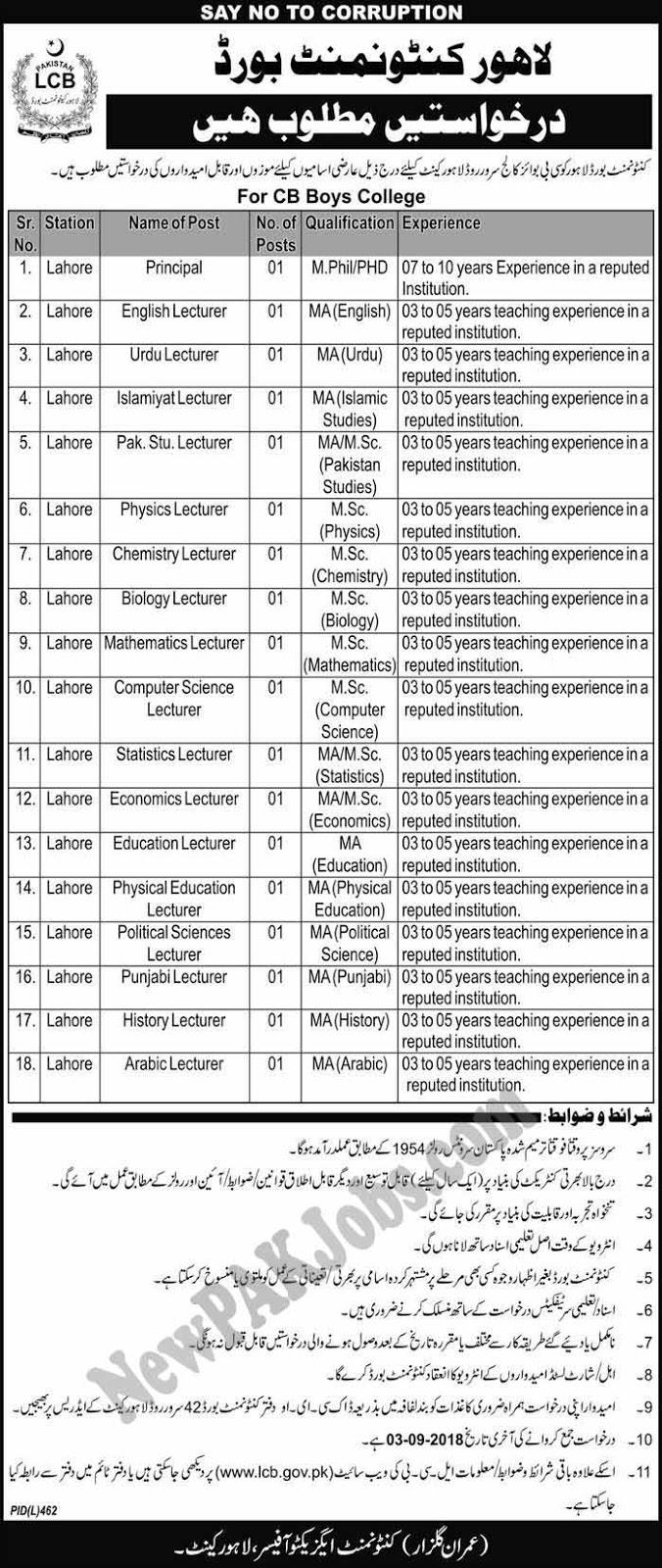 Multiple Govt Jobs in Lahore Cantonment Board - www.lcb.gov.pk