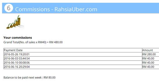 Income Online Rahsia Uber