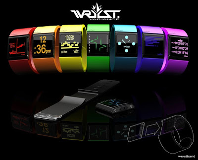 Wryst Variance Watch