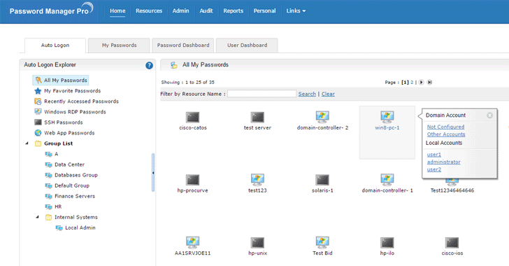 Password Manager for Enterprise
