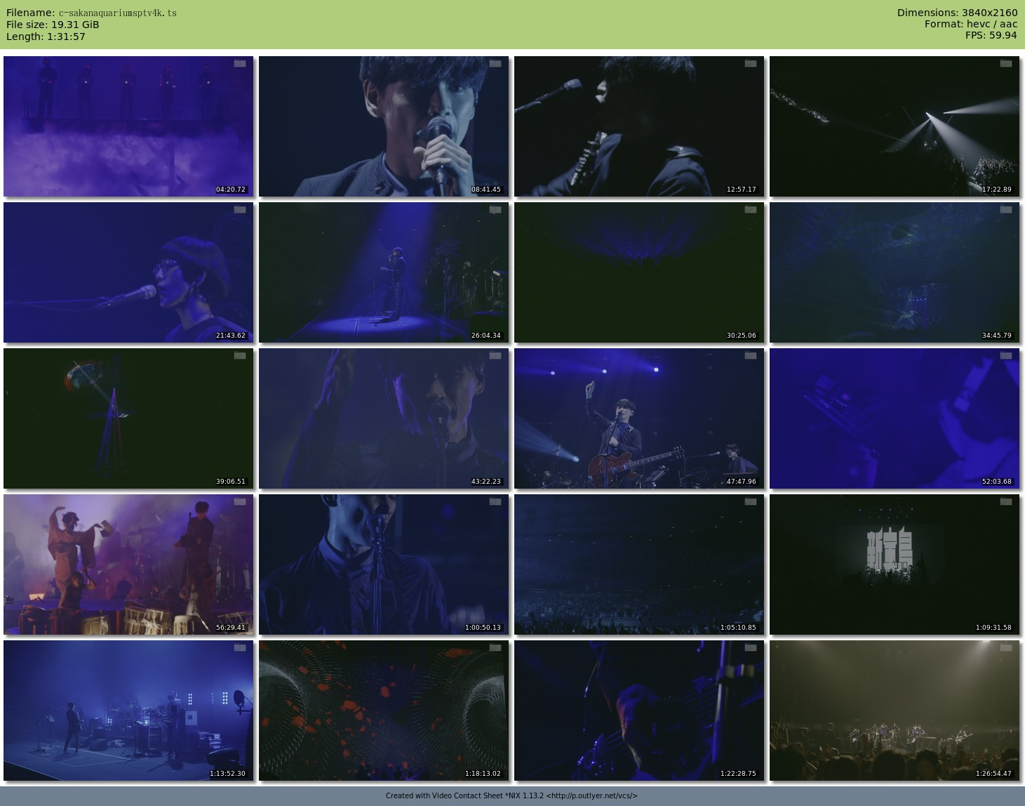 "[TV-Variety] SAKANAQUARIUM 2015-2016 ""NF Records launch tour"" -LIVE at NIPPON BUDOKAN 2015.10.27- (2…"
