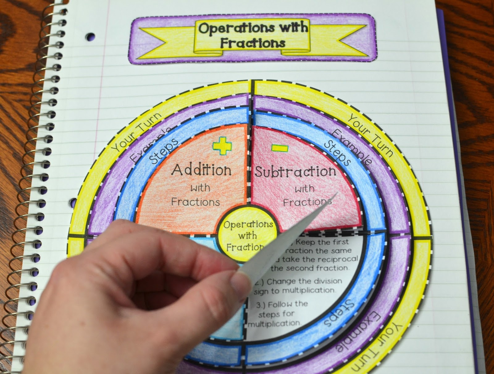 Operations With Fractions Wheel Foldable Adding
