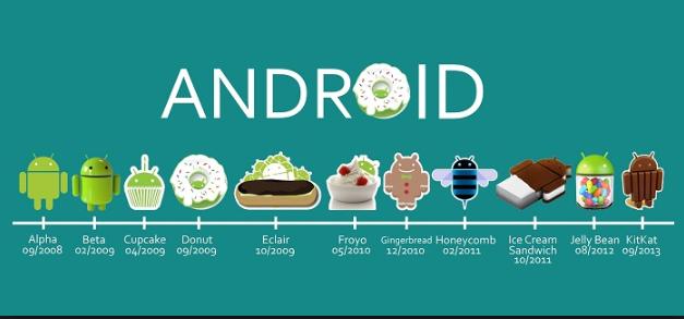 sejarah android, perkembangan android