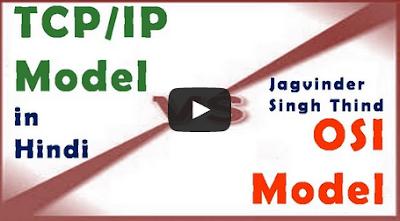 Tcp Ip Protocol In Hindi Tcpip Five Layer Software Model