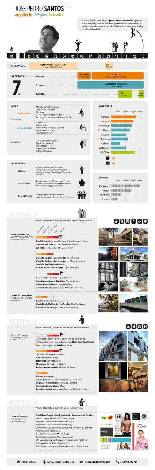 Lingkar Warna Contoh Desain Curriculum Vitae Cv Kreatif