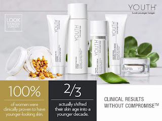 Look younger; skin care; clinical proven; Youth Shaklee; younger skin; safe skin care
