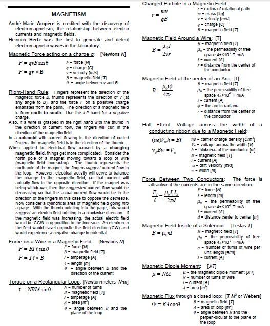 5 - magnetisim - dpr past questions pdf