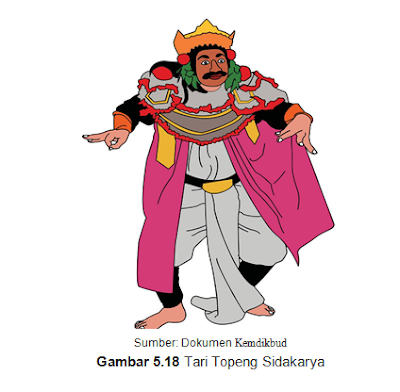 Tari Topeng Sidakarya