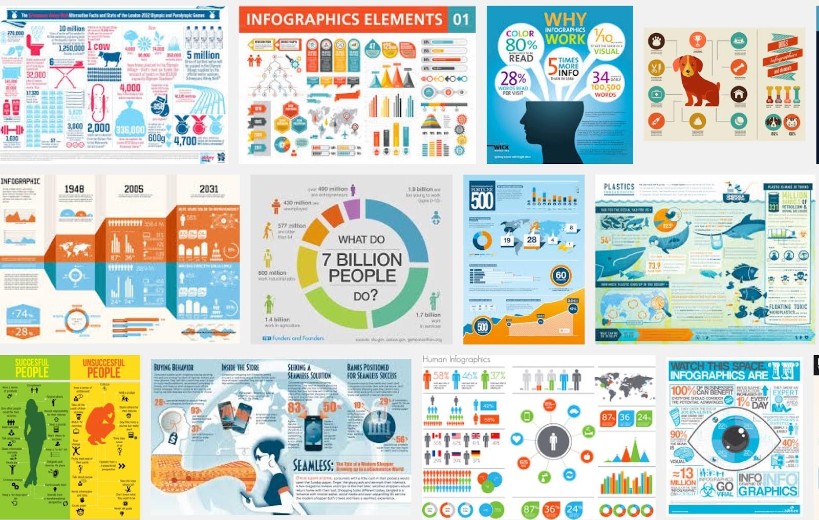 Nik S Learning Technology Blog