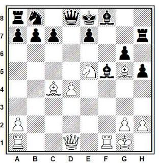 Posición de la partida de ajedrez Yoon - Jeong (Corea del Sur, 1993)