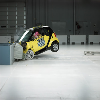 Smart Car Crash Test
