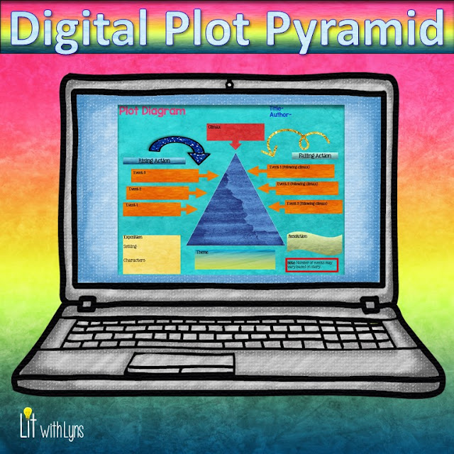 Digital Plot Pyramid