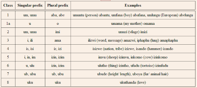 Northern Ndebele language