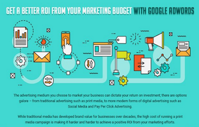 Get a Better ROI With Google Adwords