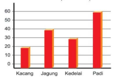 Statistika dan Statistik
