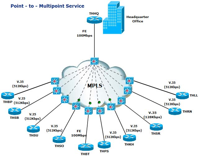 Multi Protocol Label Switching MPLS Cisco Networking Center