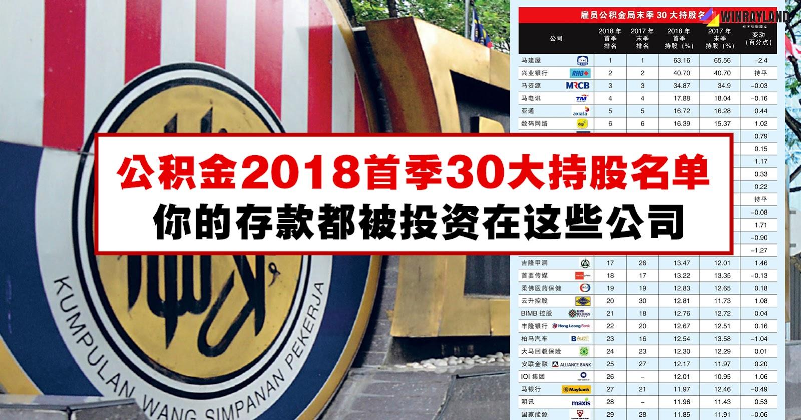 公积金2018首季30大持股名单