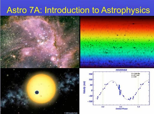 Που χρονολογείται από την υπερθέση αστρονομία
