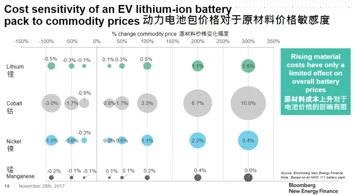 Kirill Klip Ganfeng Lithium The Largest Integrated
