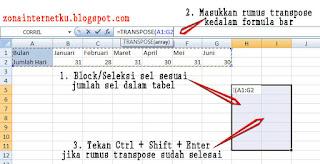 Memutar Atau Mengubah Data Tabel Dengan Menggunakan Rumus Transpose 2