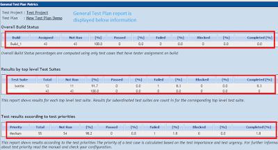 General_Test_plan_metrics
