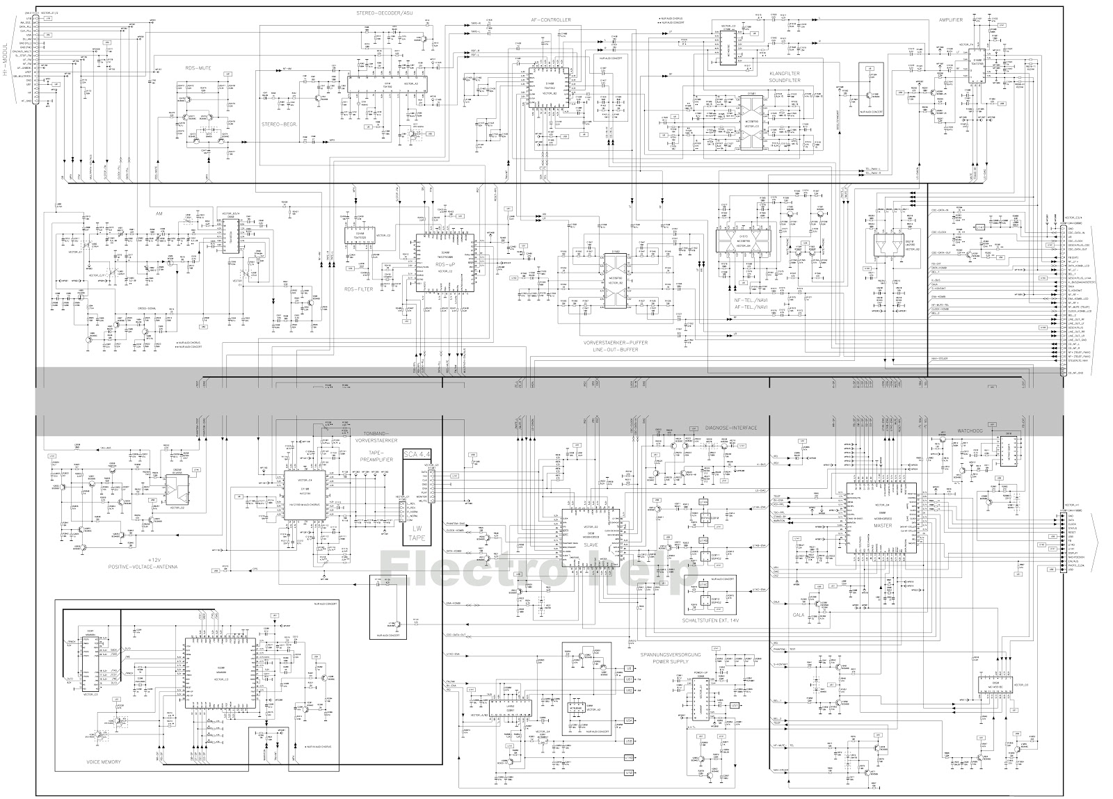Blaupunkt Auto Radio Exploded View Circuit Diagram