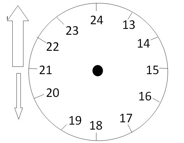 [DIY] Schulanfang-Special: Uhr zum Uhrzeit-lernen!