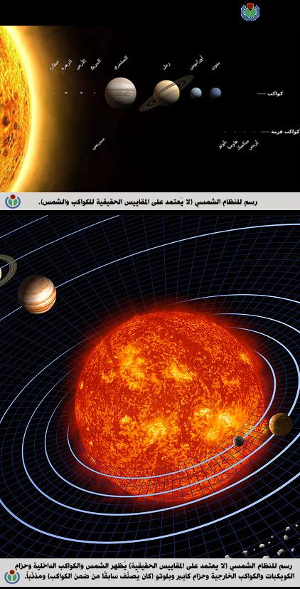 Interactive الإمارات انفوجرافيكس Uaeinfographics