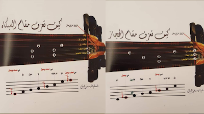 كيف تعزف مقام الحجاز طريقة عزف مقام الصبا مع مقام السيكاه تمرين مقام النهاود درجة دو تمرين مقام كورد ري
