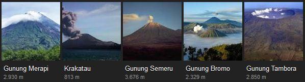 50 Daftar Macam-macam Nama Gunung Berapi di Indonesia