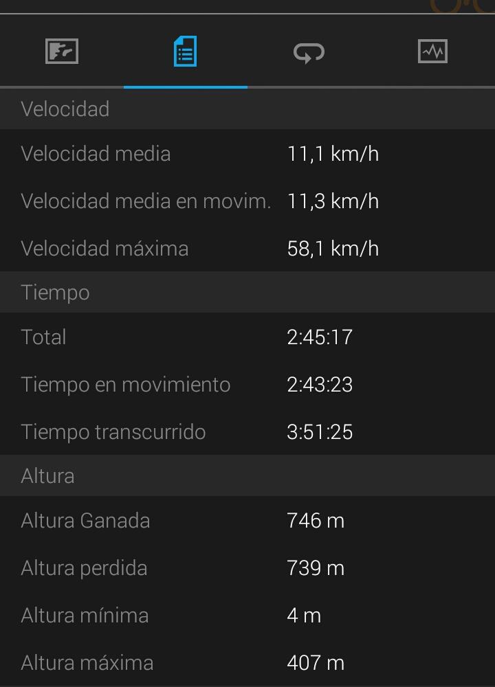 Tiempo libre btt gav begues st mart de porres st climent gav 29 11 2015 - Temperatura en begues ...