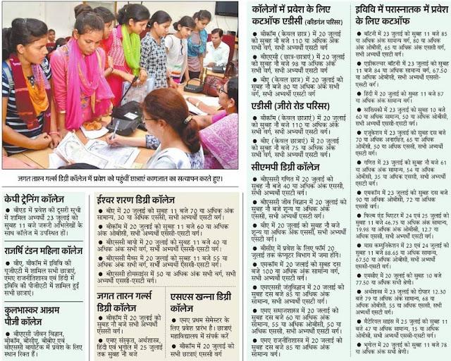 Allahabad University Result 2018 Cut Off Marks UP PG Entrance Exam